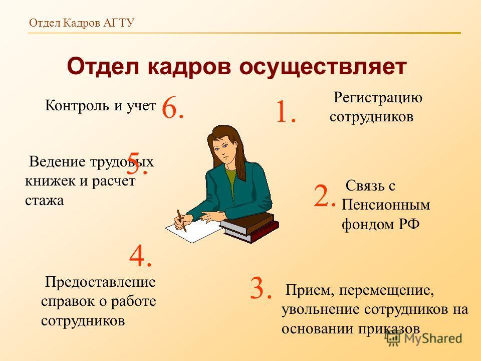 Инструкция сотрудников кадров отдела должностная