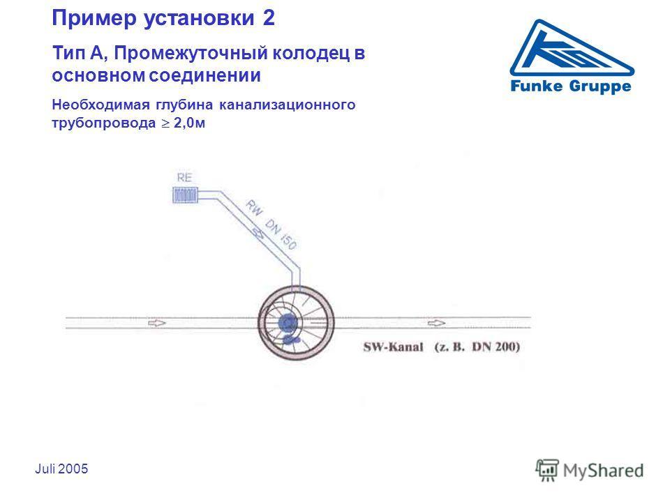 Juli 2005 Пример установки 2 Тип А, Промежуточный колодец в основном соединении Необходимая глубина канализационного трубопровода 2,0м