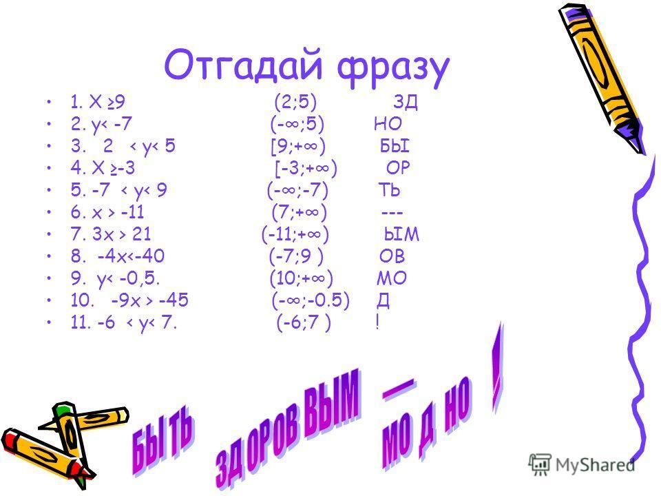 Отгадай фразу 1. Х 9 (2;5) ЗД 2. y< -7 (-;5) НО 3. 2 < y< 5 [9;+) БЫ 4. Х -3 [-3;+) ОР 5. -7 < y< 9 (-;-7) ТЬ 6. х > -11 (7;+) --- 7. 3х > 21 (-11;+) ЫМ 8. -4х -45 (-;-0.5) Д 11. -6 < y< 7. (-6;7 ) !