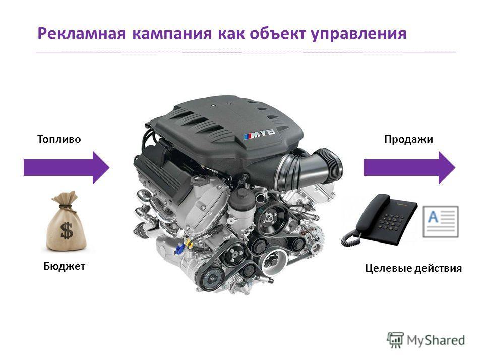 Рекламная кампания как объект управления ПродажиТопливо Бюджет Целевые действия