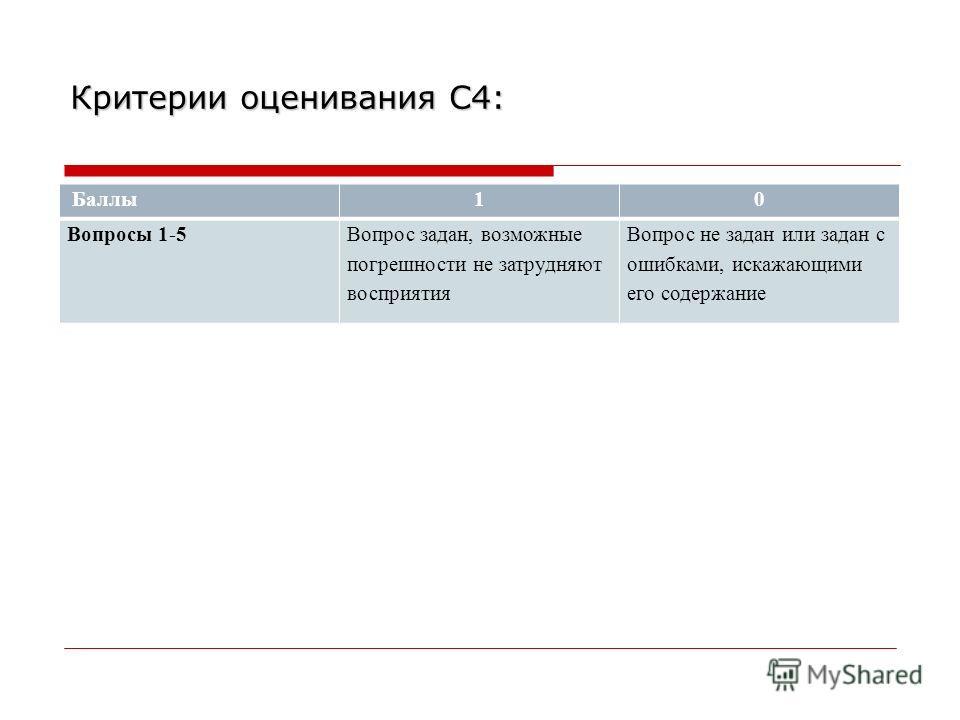 Критерии оценивания С4: Баллы10 Вопросы 1-5Вопрос задан, возможные погрешности не затрудняют восприятия Вопрос не задан или задан с ошибками, искажающими его содержание