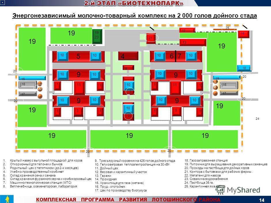 ОПТОВЫЕ ПРОДОВОЛЬСТВЕННЫЕ РЫНКИ (рынки потребительской кооперации) России и Запада ЗАВОД ПО ПЕРЕРАБОТКЕ ТОПИНАМБУРА И ИВЫ КОРЗИНЧАТОЙ Продукция - вытяжки для фармацевтической промышленности, сиропы для кондитерских предприятий, биоэтанол, глюкоза, до