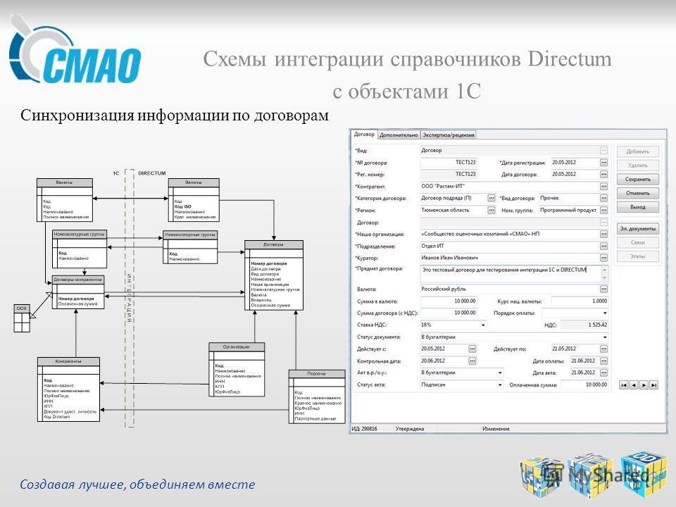 Создавая лучшее, объединяем вместе Схемы интеграции справочников Directum с объектами 1С Синхронизация информации по договорам
