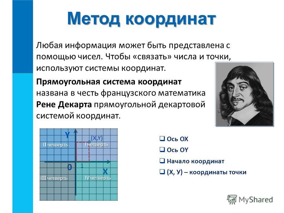 Метод координат Любая информация может быть представлена с помощью чисел. Чтобы «связать» числа и точки, используют системы координат. Прямоугольная система координат названа в честь французского математика Рене Декарта прямоугольной декартовой систе