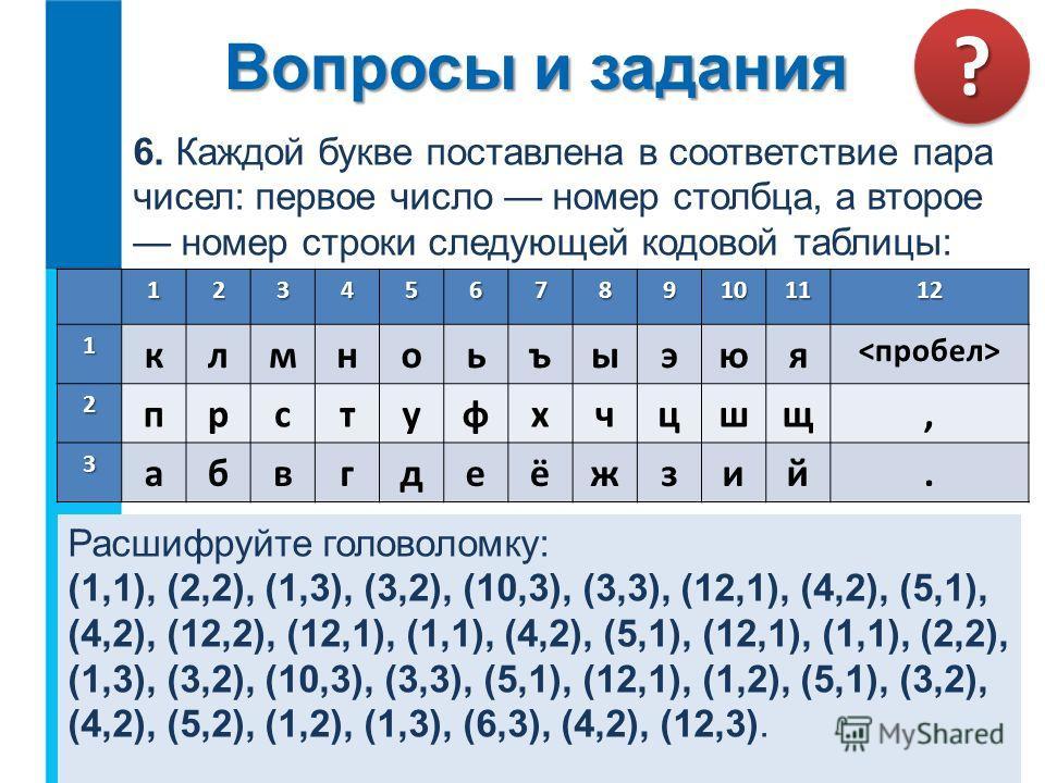 6. Каждой букве поставлена в соответствие пара чисел: первое число номер столбца, а второе номер строки следующей кодовой таблицы:1234567891011121 клмноьъыэюя 2 прстуфхчцшщ, 3 абвгдеёжзий. Расшифруйте головоломку: (1,1), (2,2), (1,3), (3,2), (10,3),