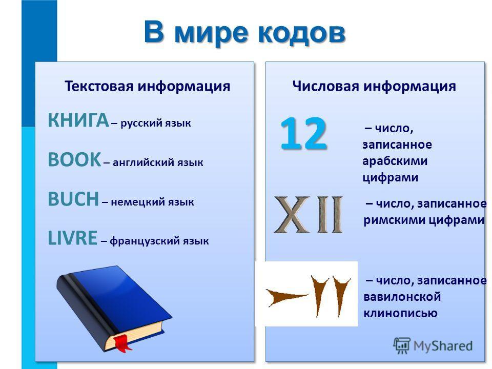 КНИГА – русский язык BOOK – английский язык BUCH – немецкий язык LIVRE – французский язык 12 – число, записанное вавилонской клинописью Текстовая информацияЧисловая информация – число, записанное арабскими цифрами – число, записанное римскими цифрами