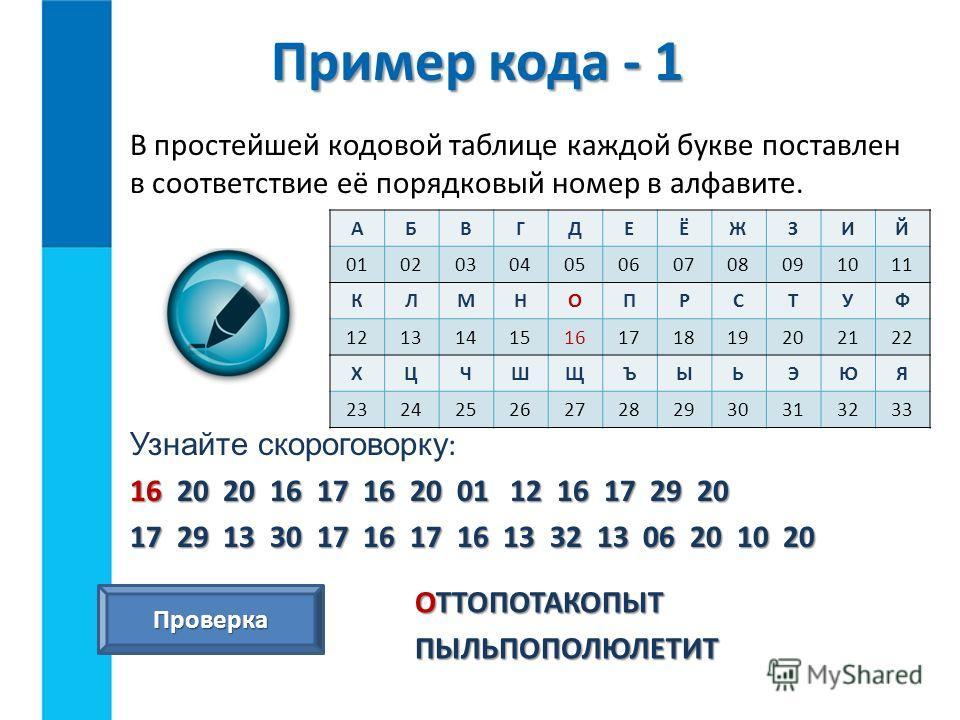 В простейшей кодовой таблице каждой букве поставлен в соответствие её порядковый номер в алфавите. Узнайте скороговорку : 16 20 20 16 17 16 20 01 12 16 17 29 20 17 29 13 30 17 16 17 16 13 32 13 06 20 10 20 АБВГДЕЁЖЗИЙ 0102030405060708091011 КЛМНОПРСТ
