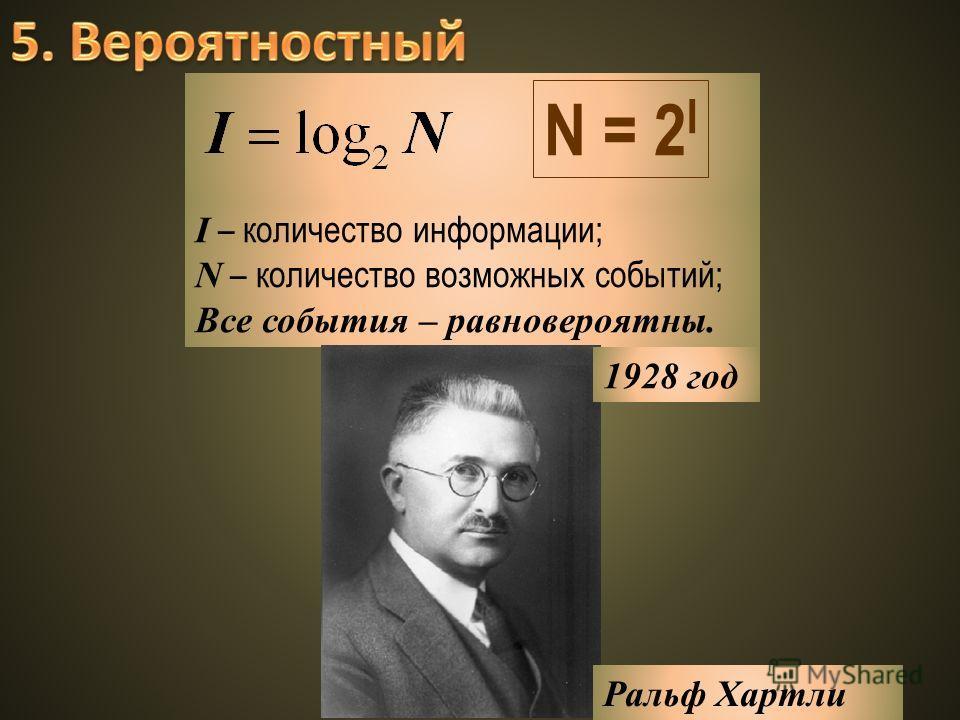 I – количество информации; N – количество возможных событий; Все события – равновероятны. Ральф Хартли 1928 год N = 2 I