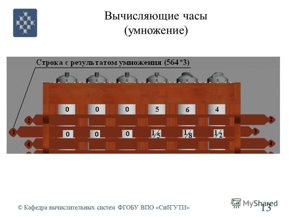 Вычисляющие часы (умножение) © Кафедра вычислительных систем ФГОБУ ВПО «СибГУТИ» 13