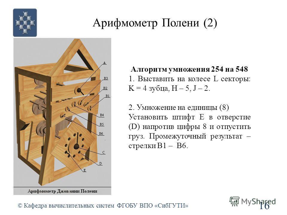 Арифмометр Полени (2) © Кафедра вычислительных систем ФГОБУ ВПО «СибГУТИ» 16 Алгоритм умножения 254 на 548 1. Выставить на колесе L секторы: K = 4 зубца, H – 5, J – 2. 2. Умножение на единицы (8) Установить штифт E в отверстие (D) напротив цифры 8 и