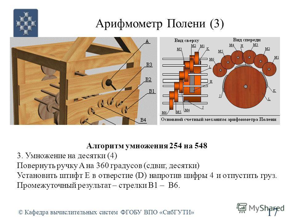 Арифмометр Полени (3) © Кафедра вычислительных систем ФГОБУ ВПО «СибГУТИ» 17 Алгоритм умножения 254 на 548 3. Умножение на десятки (4) Повернуть ручку A на 360 градусов (сдвиг, десятки) Установить штифт E в отверстие (D) напротив цифры 4 и отпустить