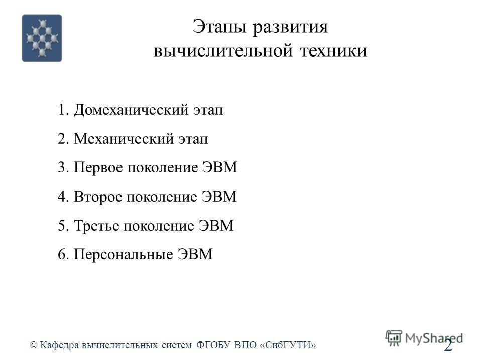 Этапы развития вычислительной техники © Кафедра вычислительных систем ФГОБУ ВПО «СибГУТИ» 2 1. Домеханический этап 2. Механический этап 3. Первое поколение ЭВМ 4. Второе поколение ЭВМ 5. Третье поколение ЭВМ 6. Персональные ЭВМ