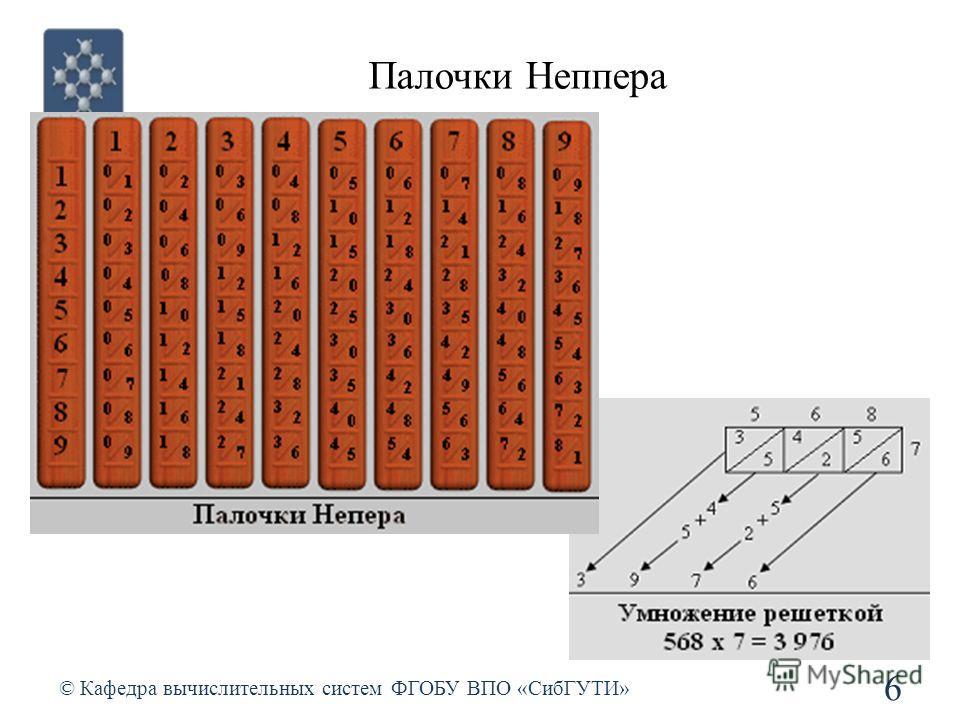 Палочки Неппера © Кафедра вычислительных систем ФГОБУ ВПО «СибГУТИ» 6
