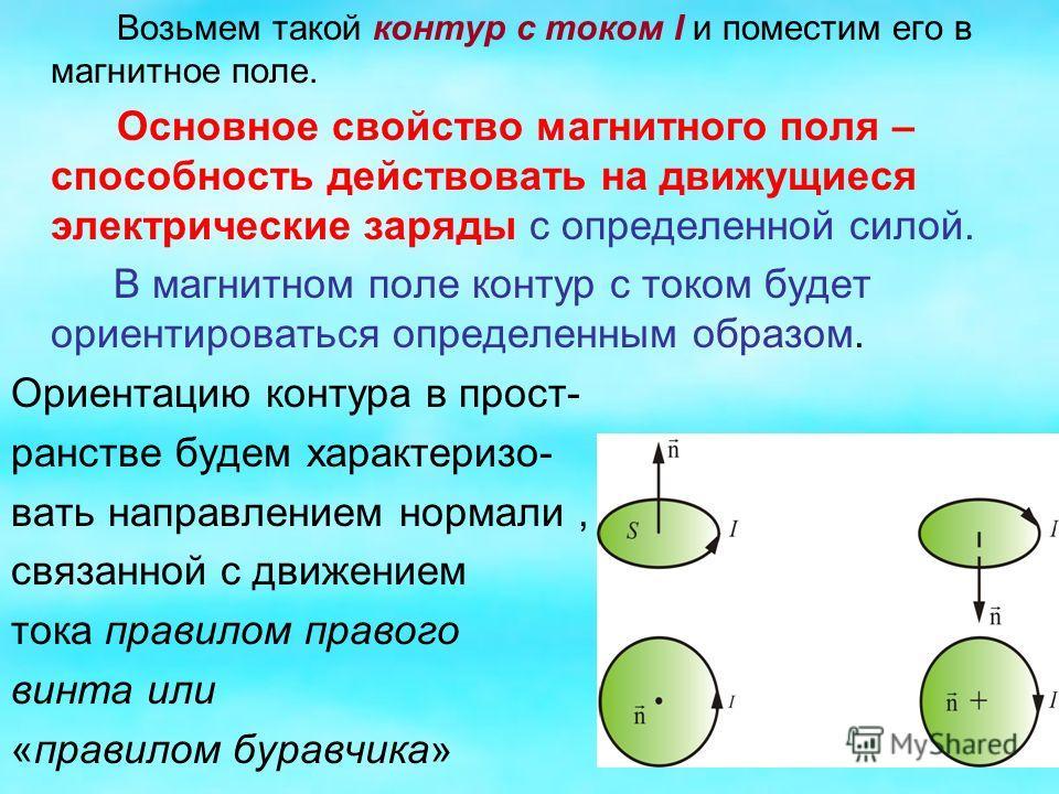 Возьмем такой контур с током I и поместим его в магнитное поле. Основное свойство магнитного поля – способность действовать на движущиеся электрические заряды с определенной силой. В магнитном поле контур с током будет ориентироваться определенным об
