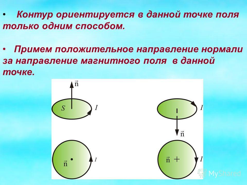 Контур ориентируется в данной точке поля только одним способом. Примем положительное направление нормали за направление магнитного поля в данной точке.