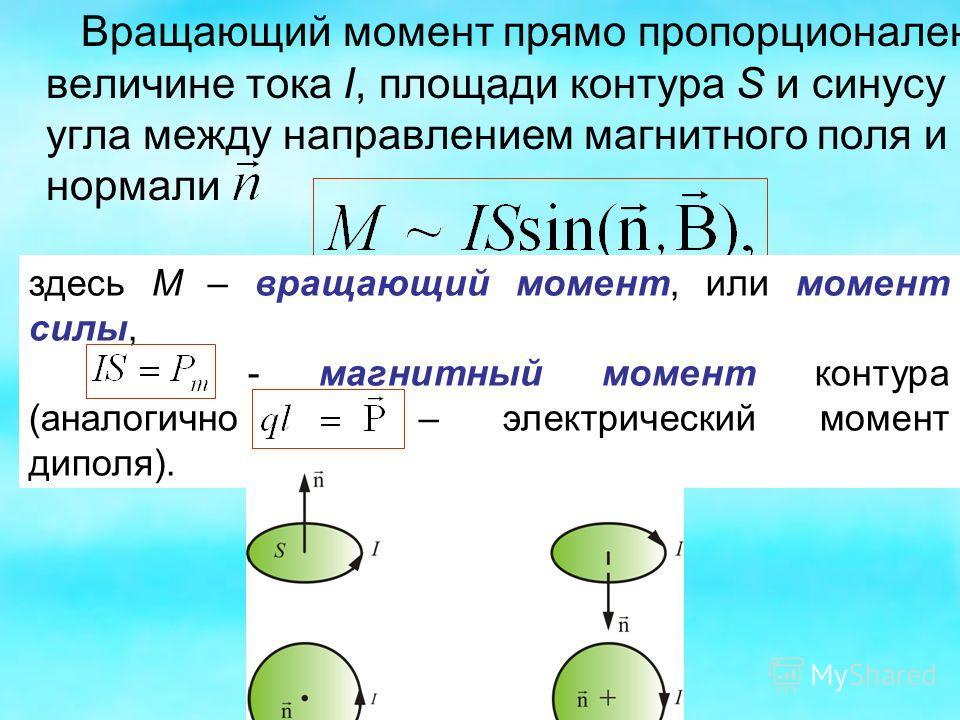 Вращающий момент прямо пропорционален величине тока I, площади контура S и синусу угла между направлением магнитного поля и нормали здесь М – вращающий момент, или момент силы, - магнитный момент контура (аналогично – электрический момент диполя).