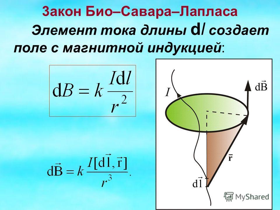 3акон Био–Савара–Лапласа Элемент тока длины dl создает поле с магнитной индукцией: