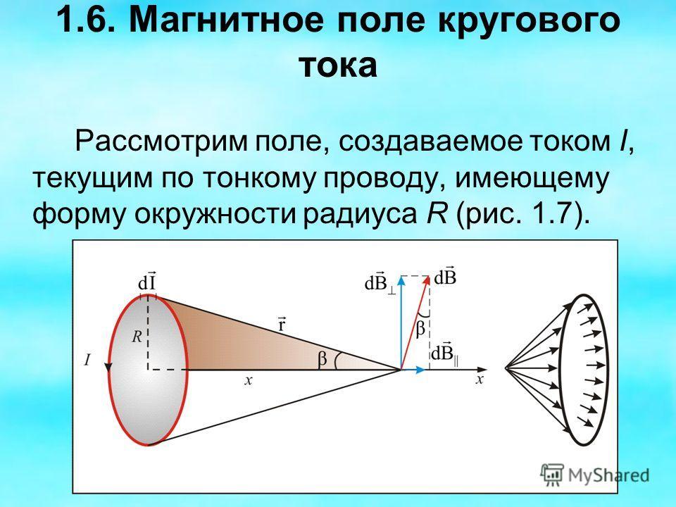 1.6. Магнитное поле кругового тока Рассмотрим поле, создаваемое током I, текущим по тонкому проводу, имеющему форму окружности радиуса R (рис. 1.7).