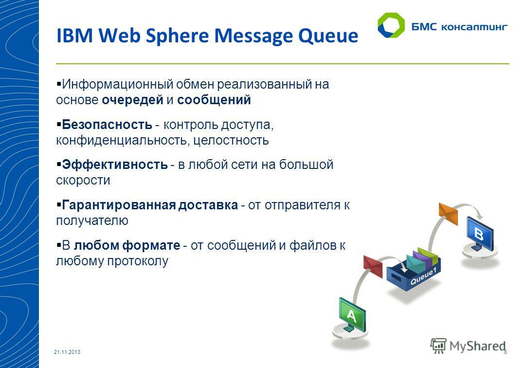 21.11.20136 IBM Web Sphere Message Queue Информационный обмен реализованный на основе очередей и сообщений Безопасность - контроль доступа, конфиденциальность, целостность Эффективность - в любой сети на большой скорости Гарантированная доставка - от