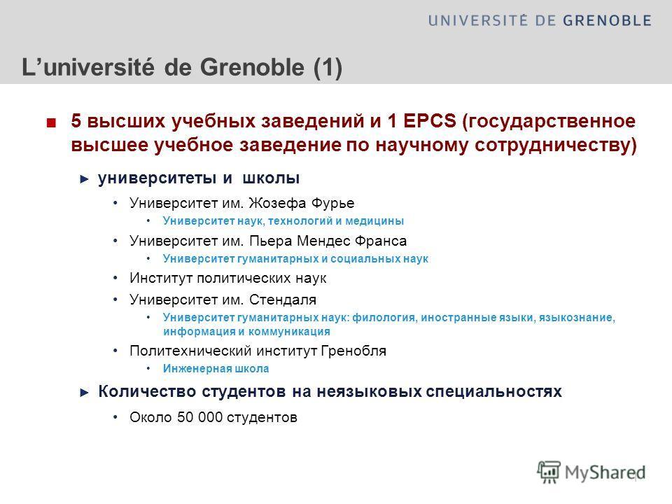 Языки как инструмент поддержки студенческой мобильности. Christine Carrere – Novossibirsk Sept 2010