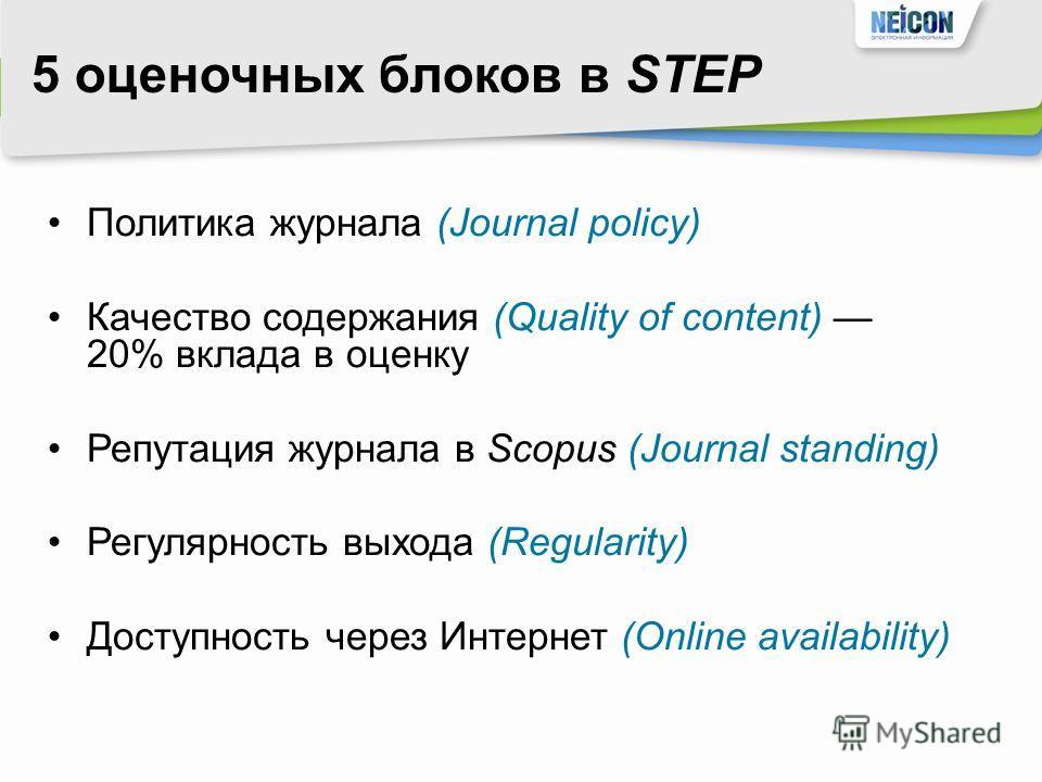 5 оценочных блоков в STEP Политика журнала (Journal policy) Качество содержания (Quality of content) 20% вклада в оценку Репутация журнала в Scopus (Journal standing) Регулярность выхода (Regularity) Доступность через Интернет (Online availability)