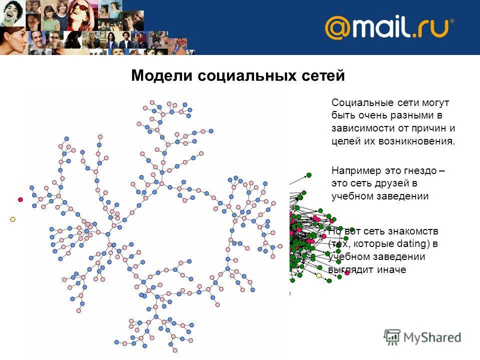 Модели социальных сетей Социальные сети могут быть очень разными в зависимости от причин и целей их возникновения. Например это гнездо – это сеть друзей в учебном заведении Но вот сеть знакомств (тех, которые dating) в учебном заведении выглядит инач