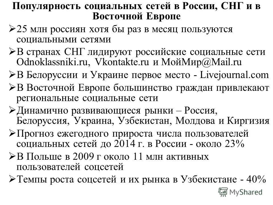Популярность социальных сетей в России, СНГ и в Восточной Европе 25 млн россиян хотя бы раз в месяц пользуются социальными сетями В странах СНГ лидируют российские социальные сети Odnoklassniki.ru, Vkontakte.ru и МойМир@Mail.ru В Белоруссии и Украине