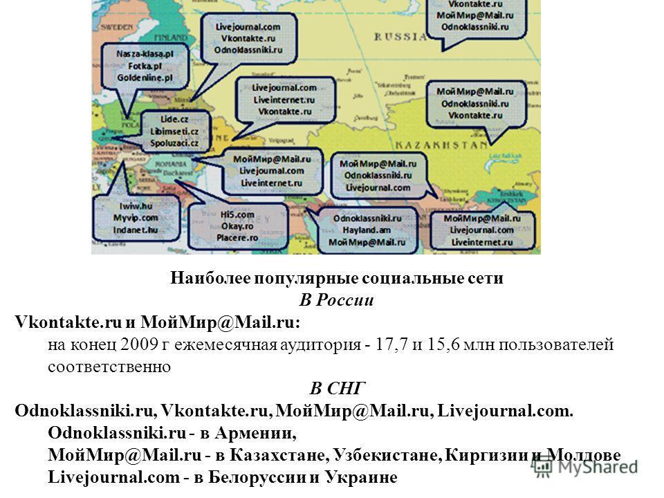 Наиболее популярные социальные сети В России Vkontakte.ru и МойМир@Mail.ru: на конец 2009 г ежемесячная аудитория - 17,7 и 15,6 млн пользователей соответственно В СНГ Odnoklassniki.ru, Vkontakte.ru, МойМир@Mail.ru, Livejournal.com. Odnoklassniki.ru -