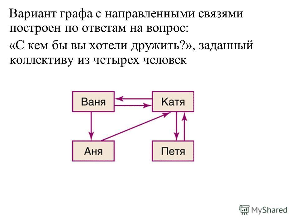Вариант графа с направленными связями построен по ответам на вопрос: «С кем бы вы хотели дружить?», заданный коллективу из четырех человек
