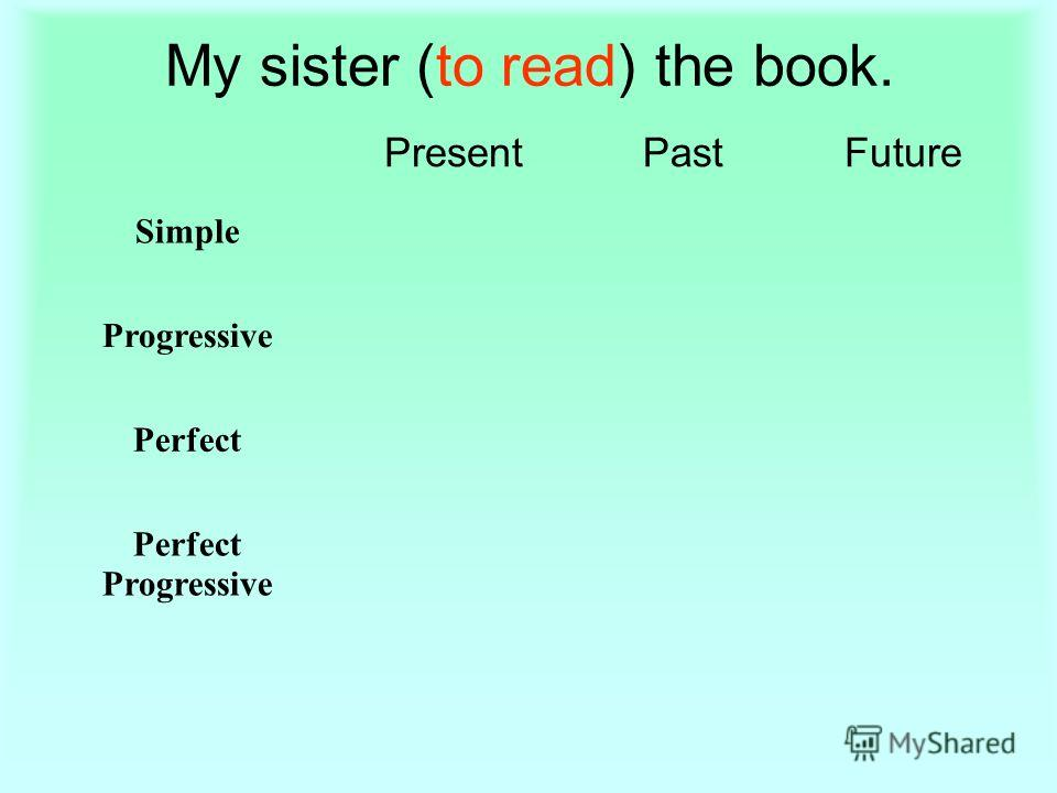 My sister (to read) the book. PresentPastFuture Simple Progressive Perfect Perfect Progressive