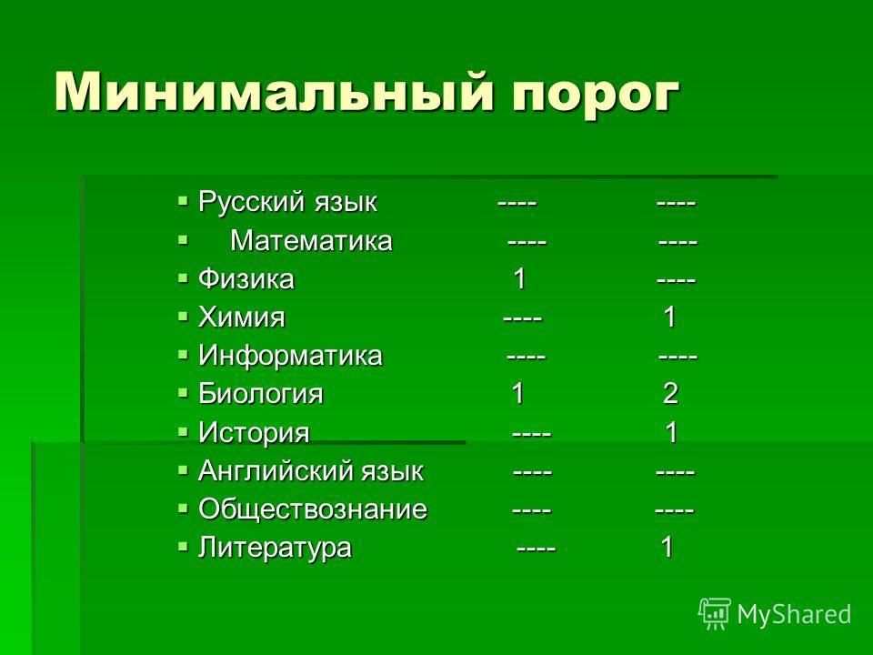 Минимальный порог Русский язык ---- ---- Русский язык ---- ---- Математика ---- ---- Математика ---- ---- Физика 1 ---- Физика 1 ---- Химия ---- 1 Химия ---- 1 Информатика ---- ---- Информатика ---- ---- Биология 1 2 Биология 1 2 История ---- 1 Истор
