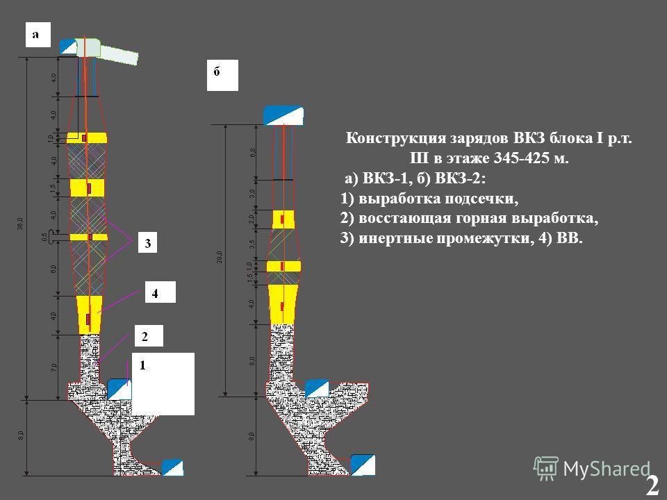 Конструкция зарядов ВКЗ блока I р.т. III в этаже 345-425 м. а) ВКЗ-1, б) ВКЗ-2: 1) выработка подсечки, 2) восстающая горная выработка, 3) инертные промежутки, 4) ВВ. 2