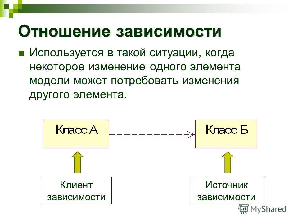 Отношение зависимости Используется в такой ситуации, когда некоторое изменение одного элемента модели может потребовать изменения другого элемента. Источник зависимости Клиент зависимости