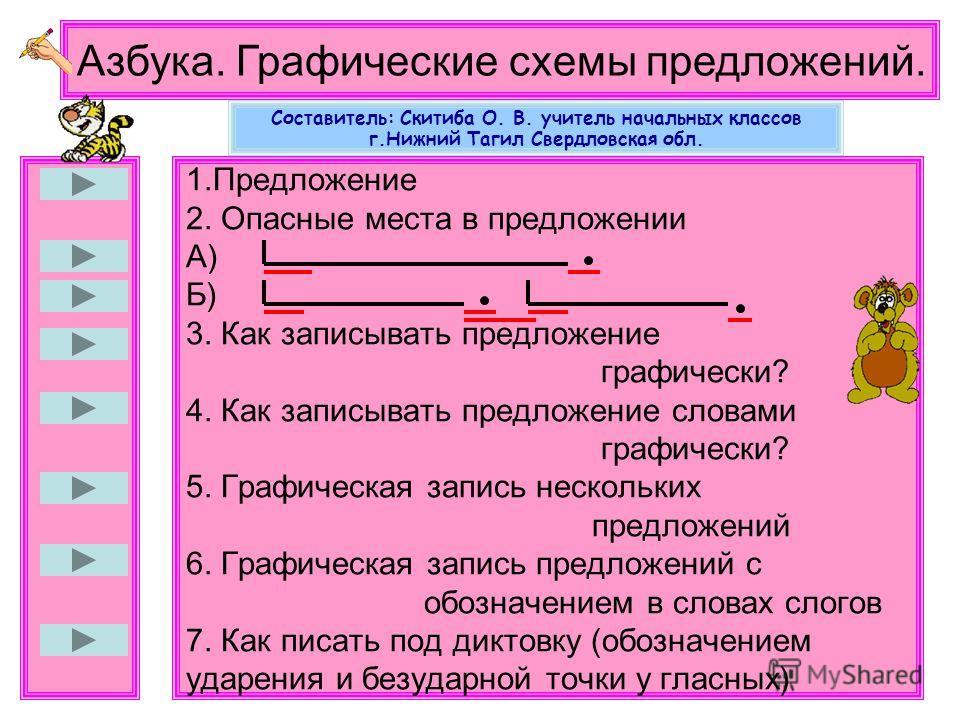 1.Предложение 2. Опасные места в предложении А) Б) 3. Как записывать предложение графически? 4. Как записывать предложение словами графически? 5. Графическая запись нескольких предложений 6. Графическая запись предложений с обозначением в словах слог