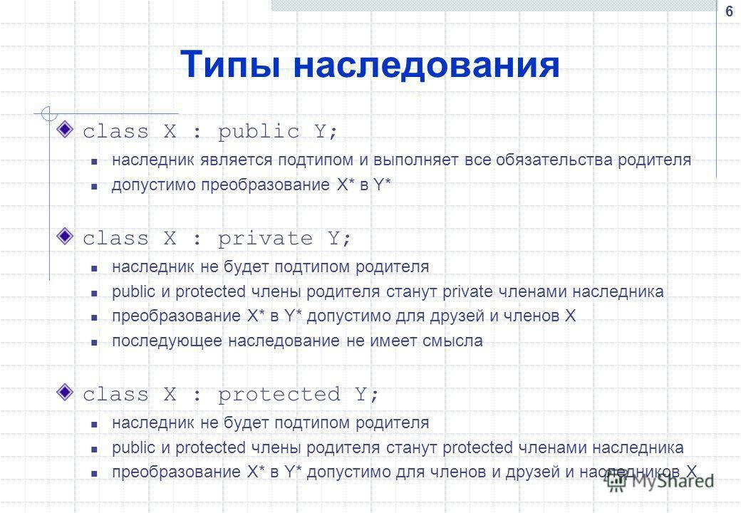6 Типы наследования class X : public Y; наследник является подтипом и выполняет все обязательства родителя допустимо преобразование X* в Y* class X : private Y; наследник не будет подтипом родителя public и protected члены родителя станут private чле
