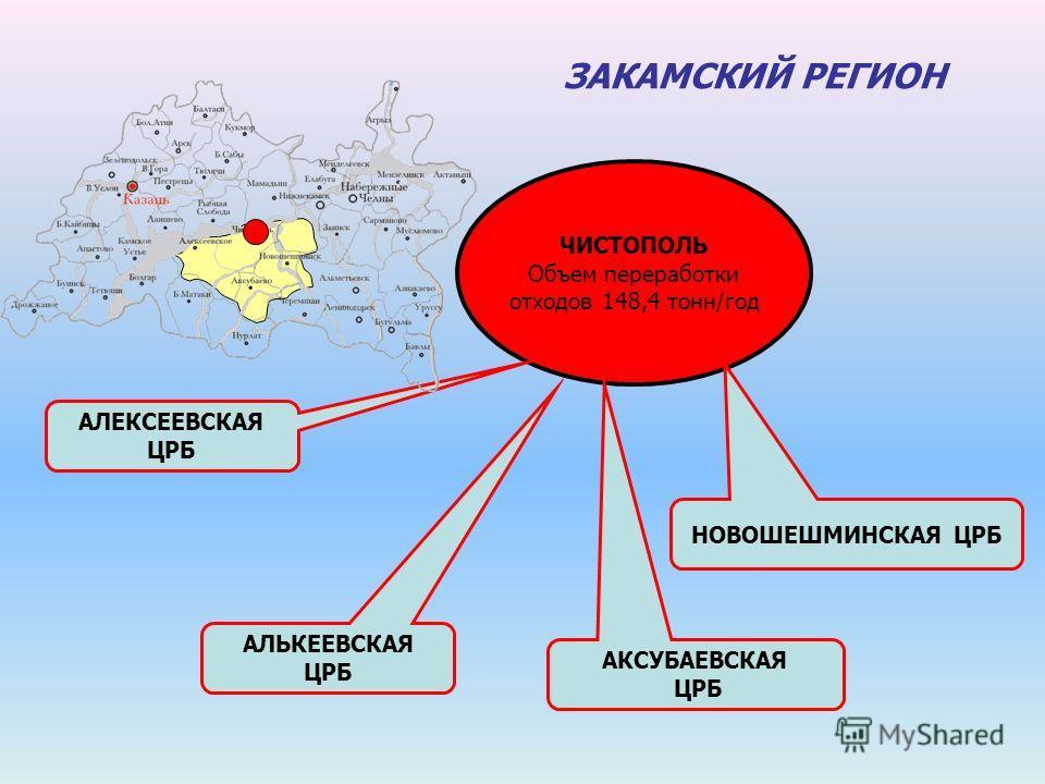 Главная - ПОУ Апастовская ТШ ДОСААФ РТ