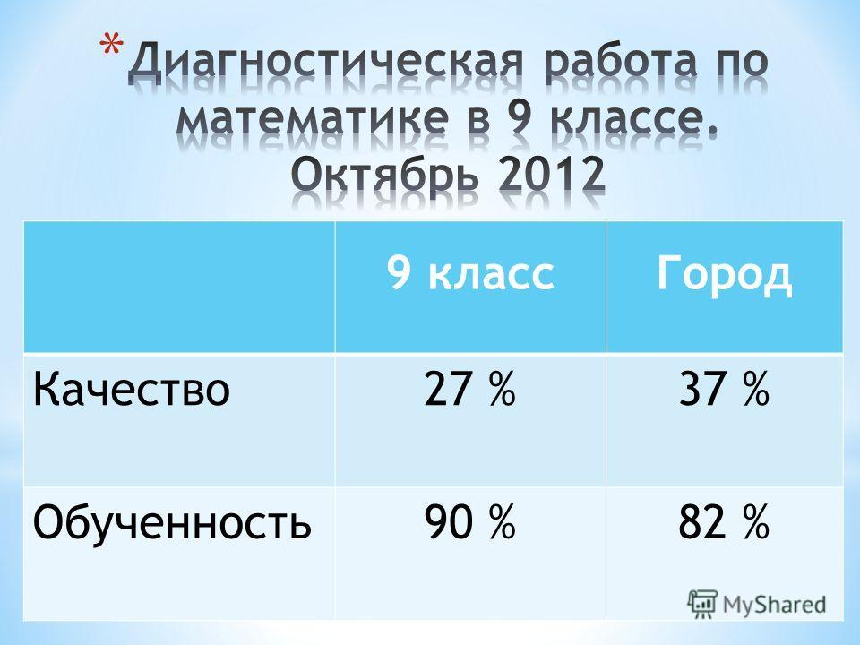 9 классГород Качество27 %37 % Обученность90 %82 %