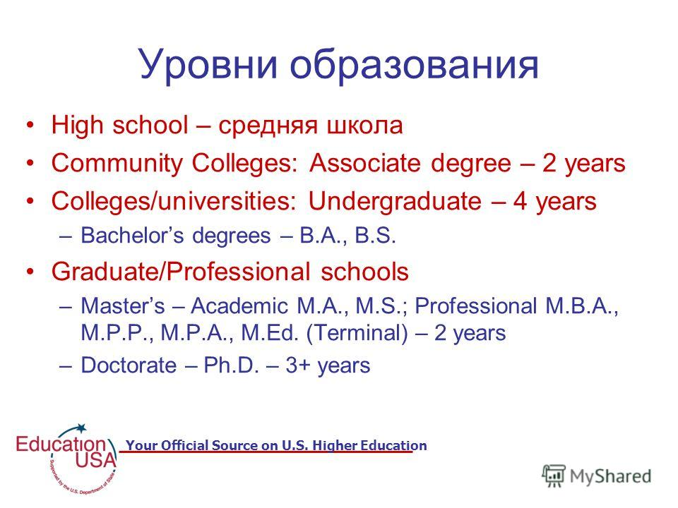 Your Official Source on U.S. Higher Education Уровни образования High school – средняя школа Community Colleges: Associate degree – 2 years Colleges/universities: Undergraduate – 4 years –Bachelors degrees – B.A., B.S. Graduate/Professional schools –