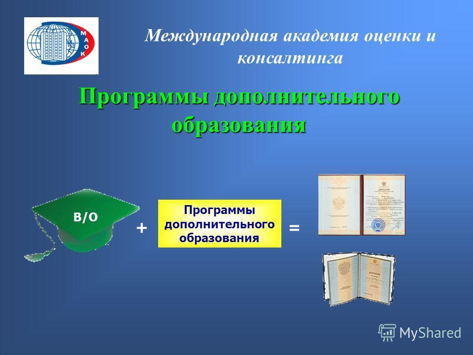 Программы дополнительного образования += В/О Международная академия оценки и консалтинга