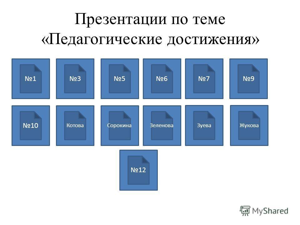 Презентации по теме «Педагогические достижения» 135679 10 КотоваСорокинаЗеленова ЗуеваЖукова 12