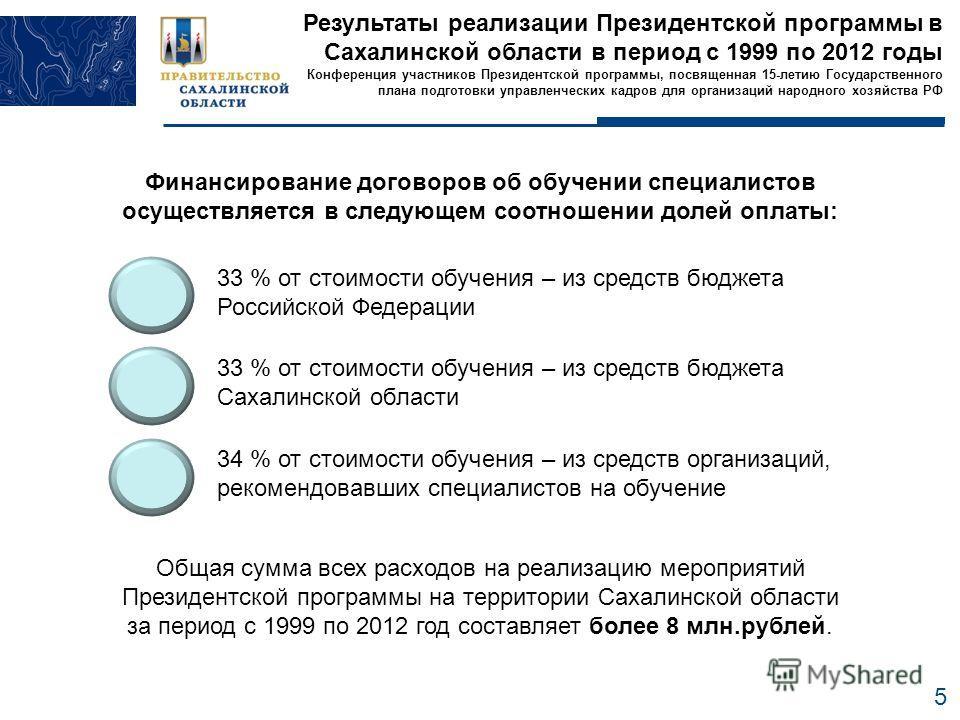 5 33 % от стоимости обучения – из средств бюджета Российской Федерации Финансирование договоров об обучении специалистов осуществляется в следующем соотношении долей оплаты: 33 % от стоимости обучения – из средств бюджета Сахалинской области 34 % от