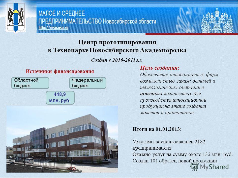 Центр прототипирования в Технопарке Новосибирского Академгородка Создан в 2010-2011 г.г. Источники финансирования Областной бюджет Федеральный бюджет 448,9 млн. руб. Итоги на 01.01.2013: Услугами воспользовались 2182 предпринимателя Оказано услуг на