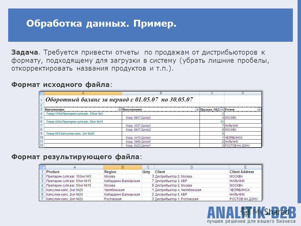 Обработка данных. Пример. Задача. Требуется привести отчеты по продажам от дистрибьюторов к формату, подходящему для загрузки в систему (убрать лишние пробелы, откорректировать названия продуктов и т.п.). Формат исходного файла: Формат результирующег