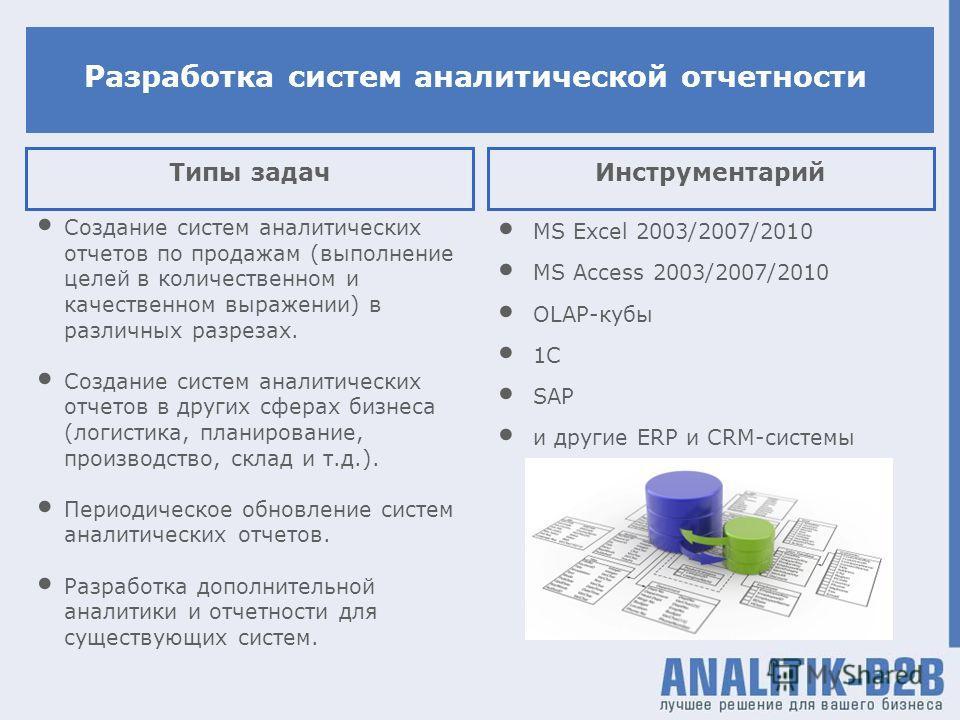 Разработка систем аналитической отчетности Создание систем аналитических отчетов по продажам (выполнение целей в количественном и качественном выражении) в различных разрезах. Создание систем аналитических отчетов в других сферах бизнеса (логистика,