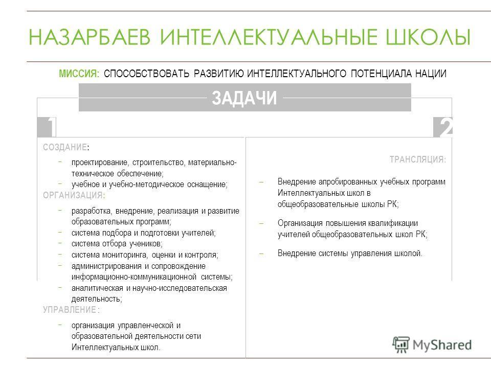 НАЗАРБАЕВ ИНТЕЛЛЕКТУАЛЬНЫЕ ШКОЛЫ МИССИЯ: СПОСОБСТВОВАТЬ РАЗВИТИЮ ИНТЕЛЛЕКТУАЛЬНОГО ПОТЕНЦИАЛА НАЦИИ ЗАДАЧИ СОЗДАНИЕ: проектирование, строительство, материально- техническое обеспечение; учебное и учебно-методическое оснащение; ОРГАНИЗАЦИЯ: разработка