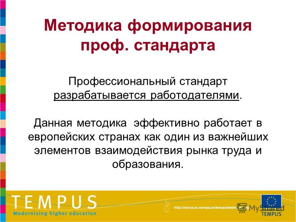 http://eacea.ec.europa.eu/tempus/index_en.php Методика формирования проф. стандарта Профессиональный стандарт разрабатывается работодателями. Данная методика эффективно работает в европейских странах как один из важнейших элементов взаимодействия рын