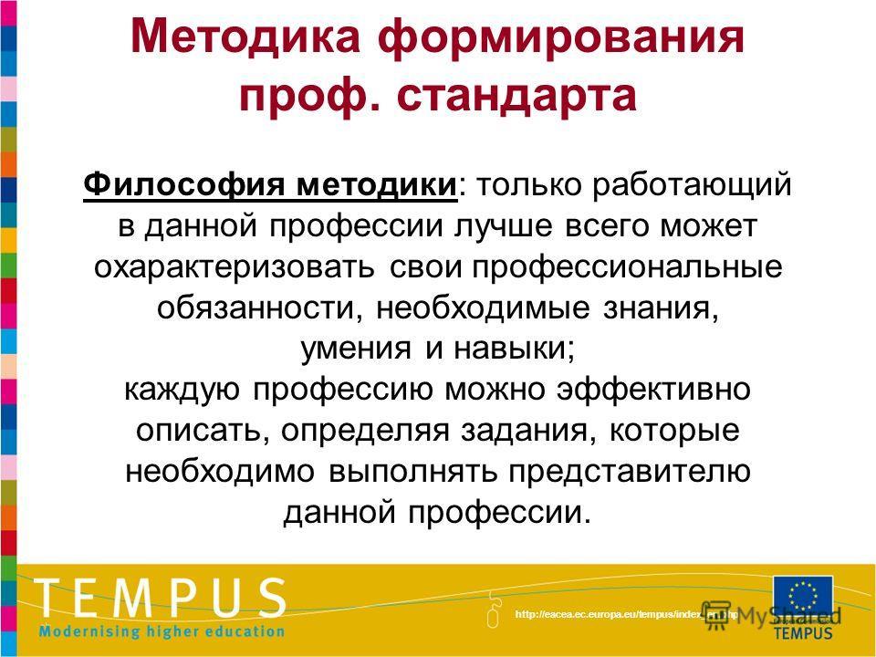 http://eacea.ec.europa.eu/tempus/index_en.php Методика формирования проф. стандарта Философия методики: только работающий в данной профессии лучше всего может охарактеризовать свои профессиональные обязанности, необходимые знания, умения и навыки; ка