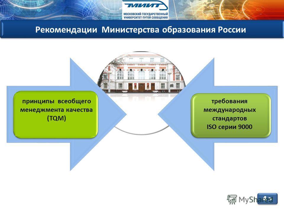 4 > принципы всеобщего менеджмента качества (TQM) требования международных стандартов ISO серии 9000 Рекомендации Министерства образования России