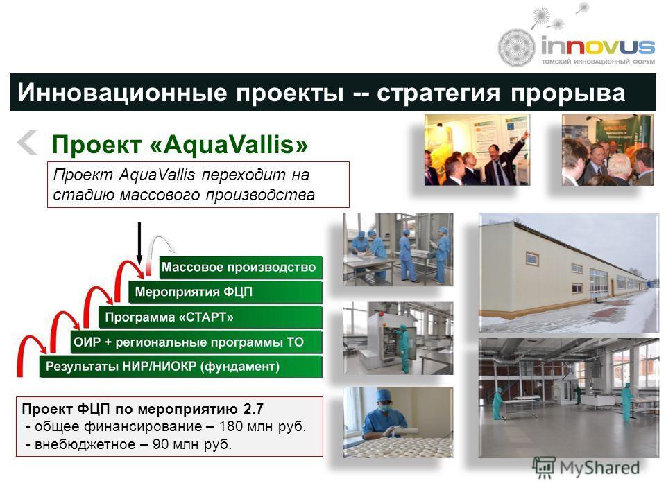 Проект AquaVallis переходит на стадию массового производства Проект «АquaVallis» Проект ФЦП по мероприятию 2.7 - общее финансирование – 180 млн руб. - внебюджетное – 90 млн руб. Инновационные проекты -- стратегия прорыва