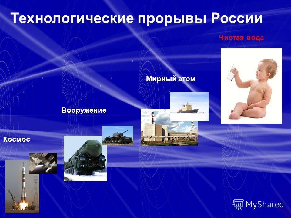 Технологические прорывы России Космос Вооружение Мирный атом Чистая вода